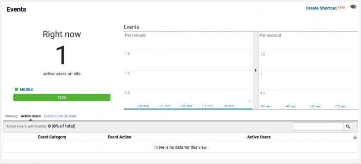 Google Analytics Event Tracking with eForm